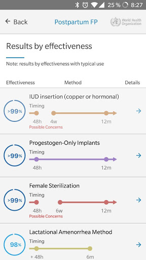 Download Postpartum Family Planning 2.9.1 APK For Android