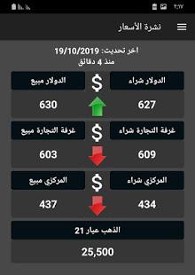 اسعار صرف الدولار سوريا 1.3