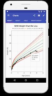 Child Growth Tracker 4.59