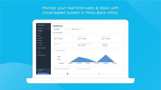Moka POS - Aplikasi Kasir Online 15.7.6