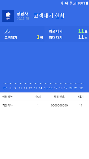 Download Mobile Contact - 상담사용, 클라우드콜센터 1.0.28 APK For Android