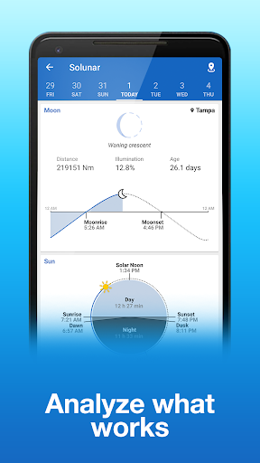 Download Fishing Points: GPS, Tides & Fishing Forecast 3.2.1 APK For Android
