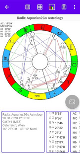 Download Aquarius2Go Astrology 4.5 Apk for android