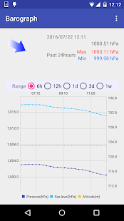 Download Barograph 1.3.0 Apk for android