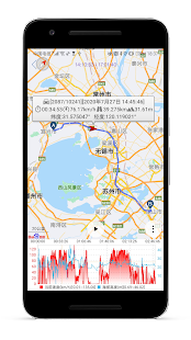Download Digital Dashboard GPS Pro 4.008 Apk for android