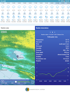 Download FMI Weather Apk for android