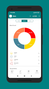 Download iDaily Mood - Mood and Activity Tracker 2.34.4 Apk for android