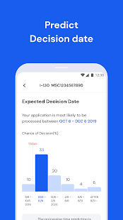 Download Lawfully USCIS Case Status Tracker 3.5.3 Apk for android