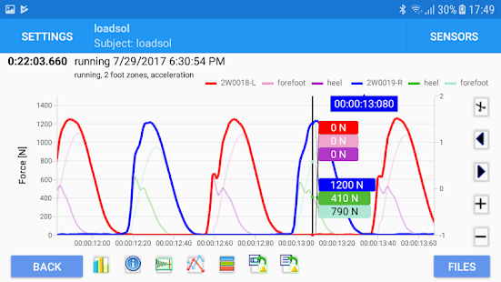 Download loadsol-s 1.7.15 Apk for android