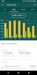 Download Smappee Energy Monitor 1.14.4 Apk for android