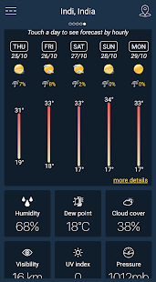 Download Weather Forecast 1.2.9 Apk for android