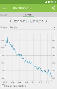 Download Calorie counter MyCalorieApp 2.5.3 Apk for android