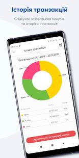 Download Сімейний гаманець 2.2.0 Apk for android