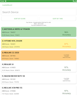 Download Battery Benchmark and Battery Health BBH_223 Apk for android