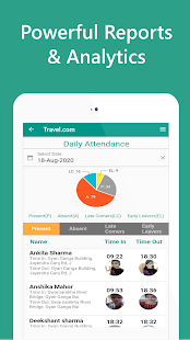 Download Best Employee Attendance tracking App. Try Free. 5.7.0 Apk for android