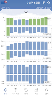 Download 미세요 - 날씨와 미세먼지 1.0.76 Apk for android